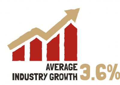 Gympie Region Brand Story - infographic industry growth